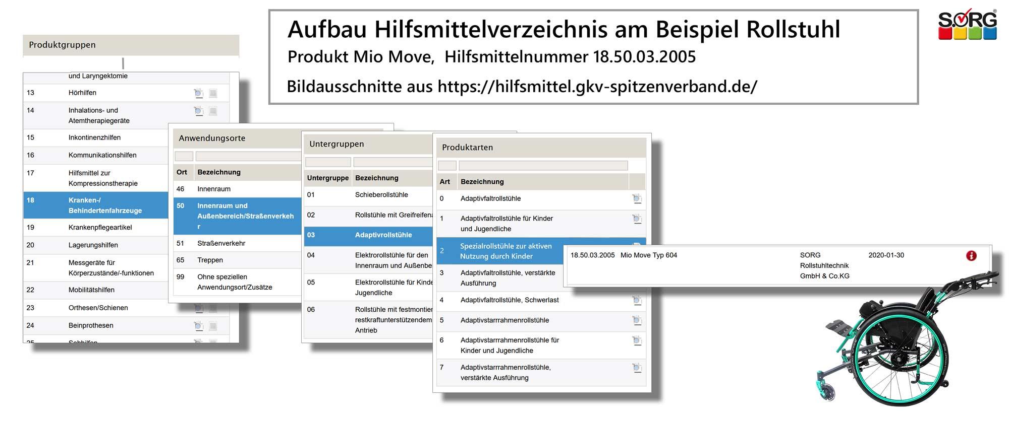 Aufbau Hilfsmittelnummer anhand Hilfsmittelverzeichnis GKV